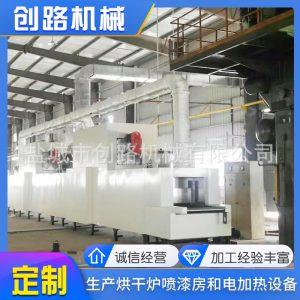 热风炉_厂家供应烘干炉燃气节能烘干炉高温隧道炉支持定制