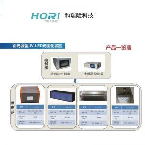 【和瑞隆】私人定制uv固化机leduv固化机光固机leduv固化灯