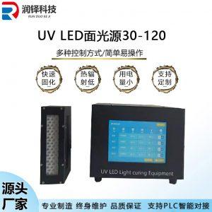 uvled面光源30-120冷光源uv胶水uv油墨印刷固化设备uv固化机